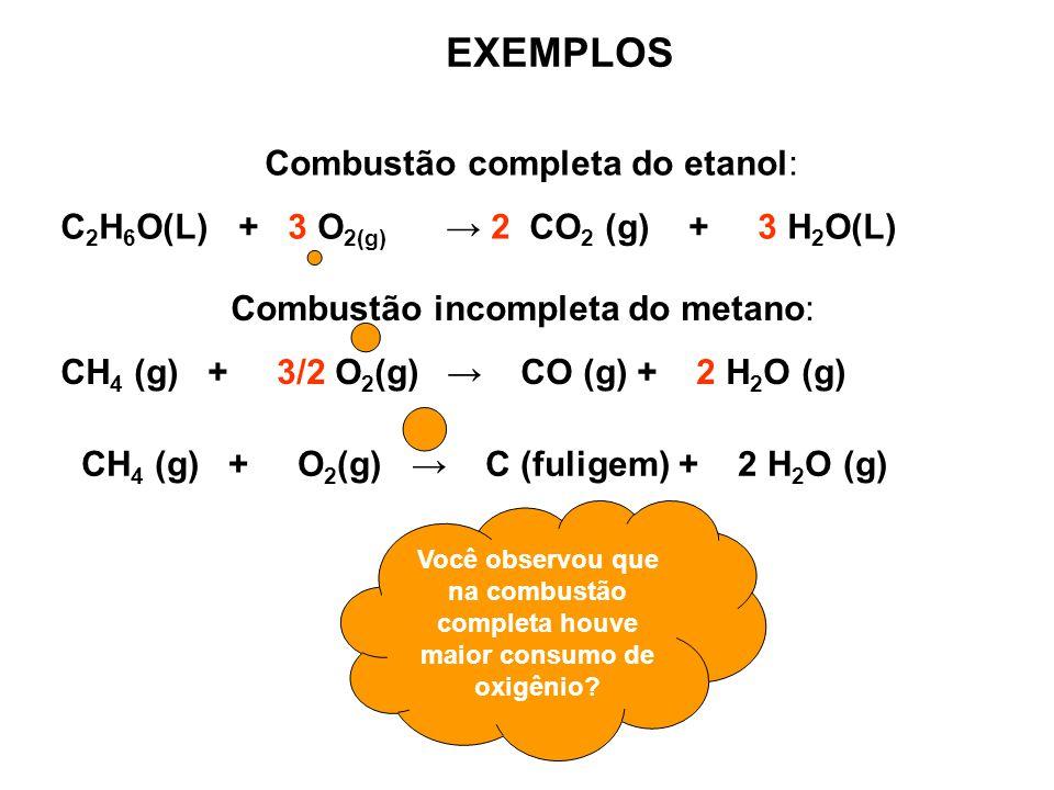 EXEMPLOS Combustão completa do etanol: