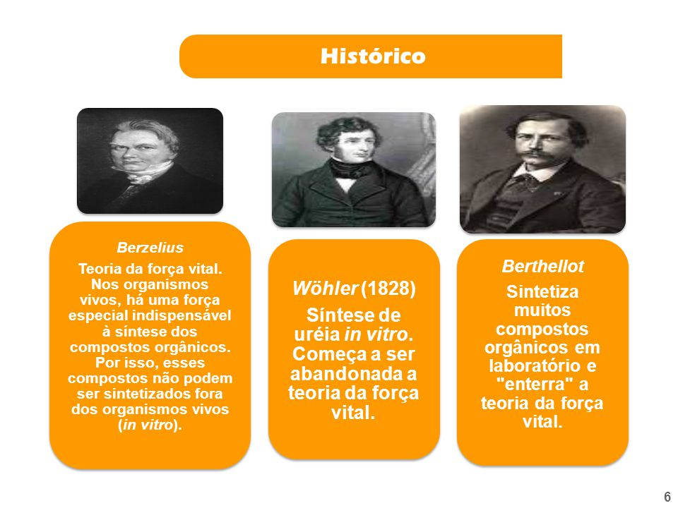 Histórico Berzelius.