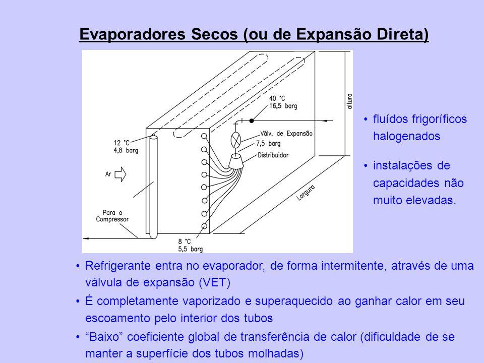 Evaporadores Secos (ou de Expansão Direta)