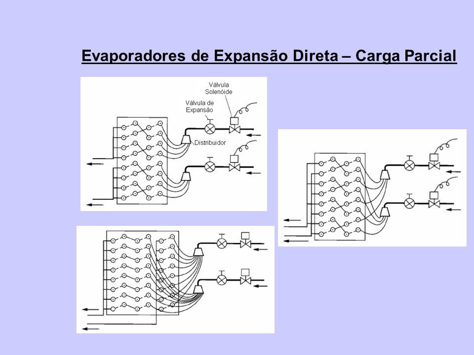 Evaporadores de Expansão Direta – Carga Parcial