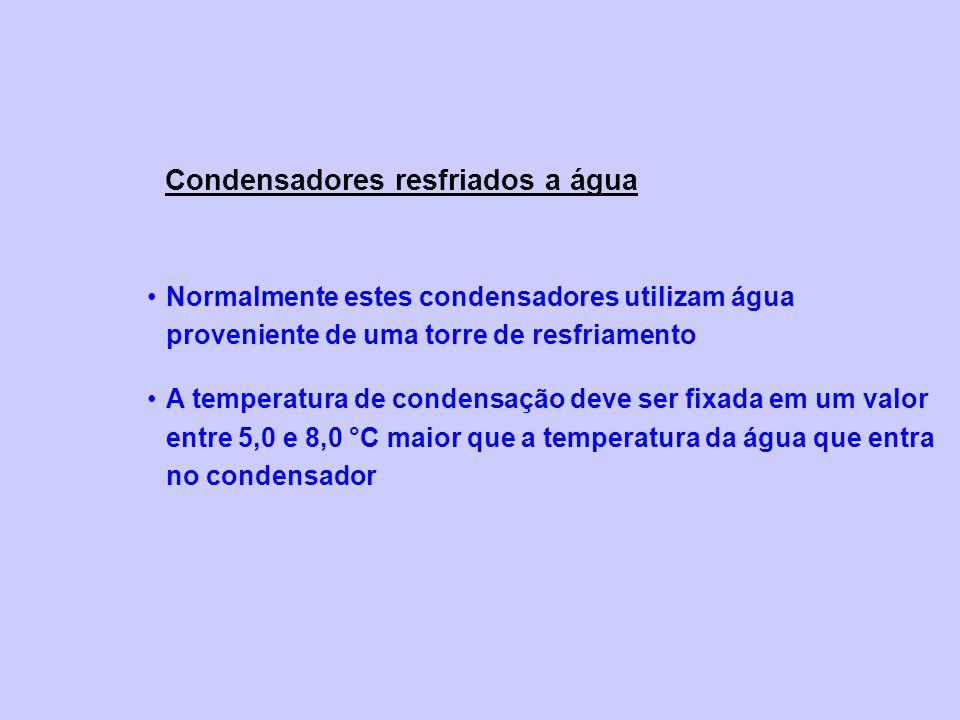Condensadores resfriados a água