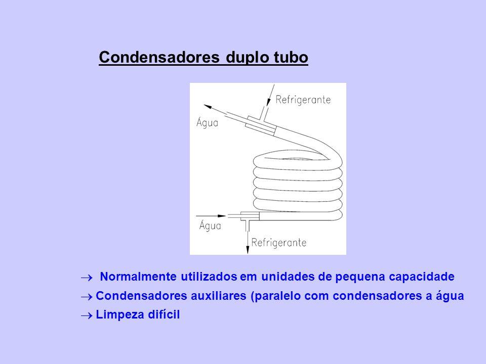 Condensadores duplo tubo