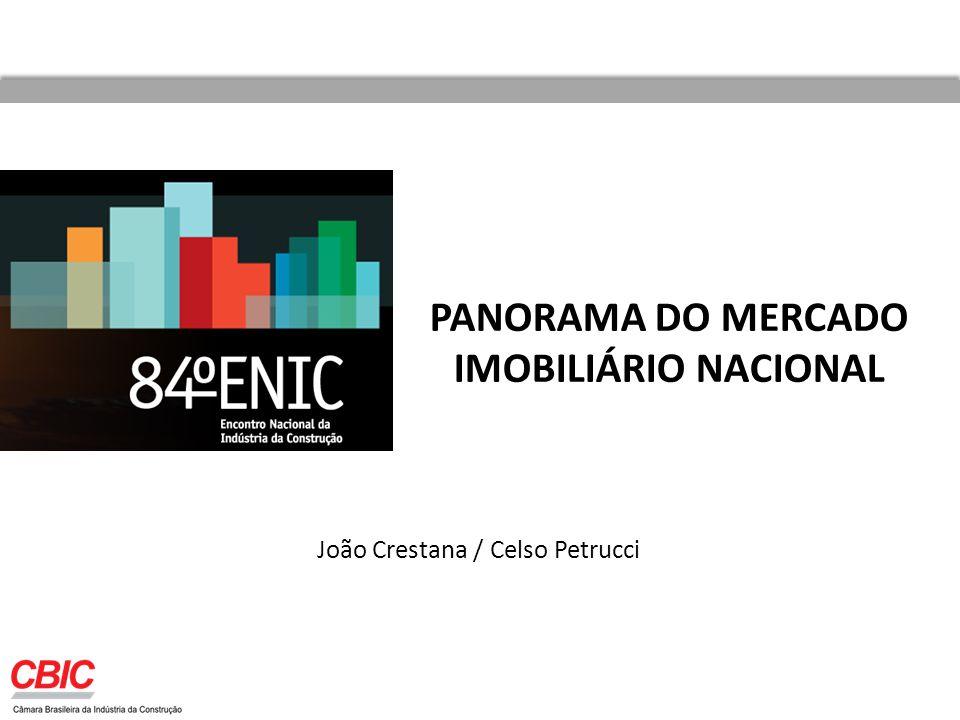 PANORAMA DO MERCADO IMOBILIÁRIO NACIONAL