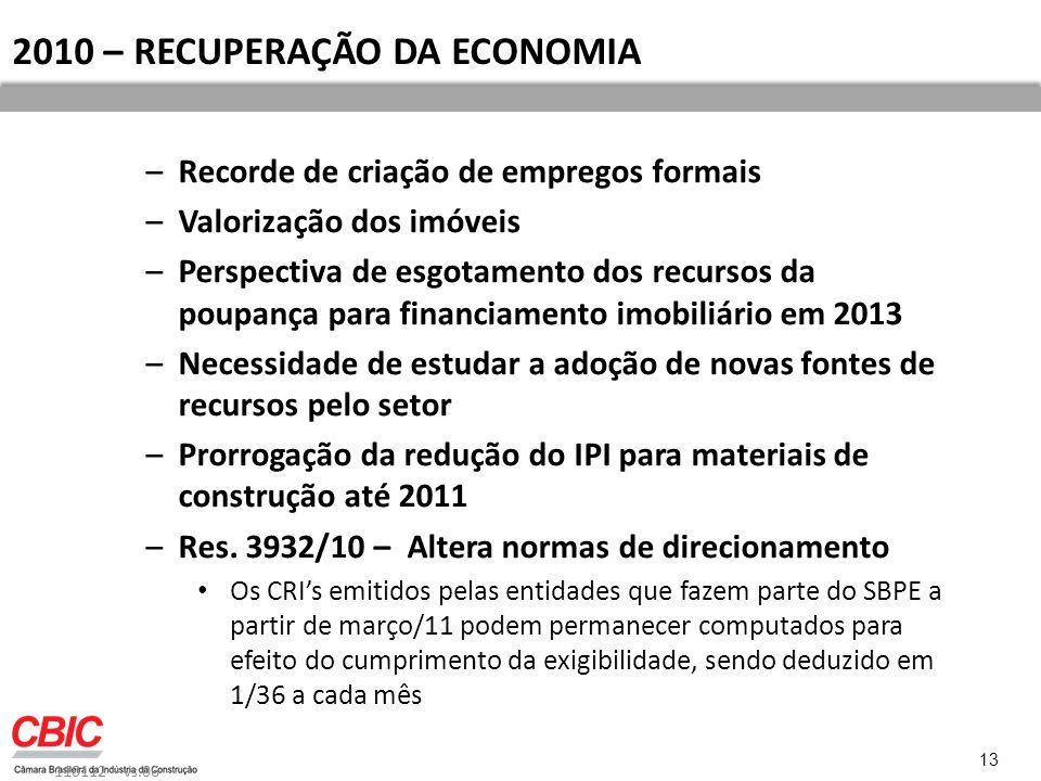 2010 – RECUPERAÇÃO DA ECONOMIA