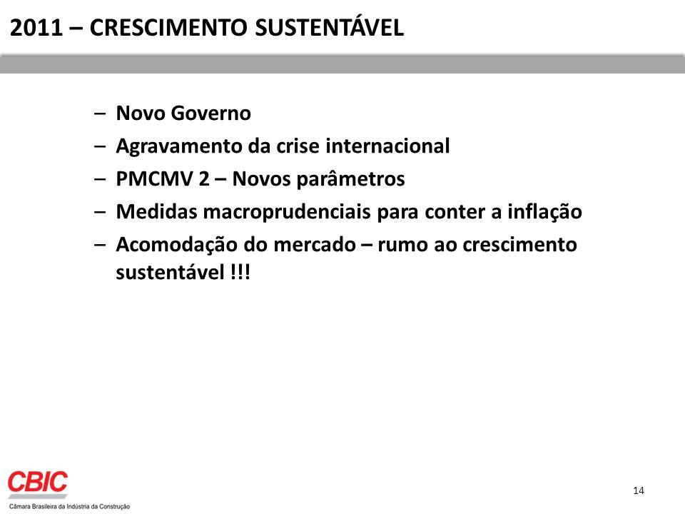 2011 – CRESCIMENTO SUSTENTÁVEL