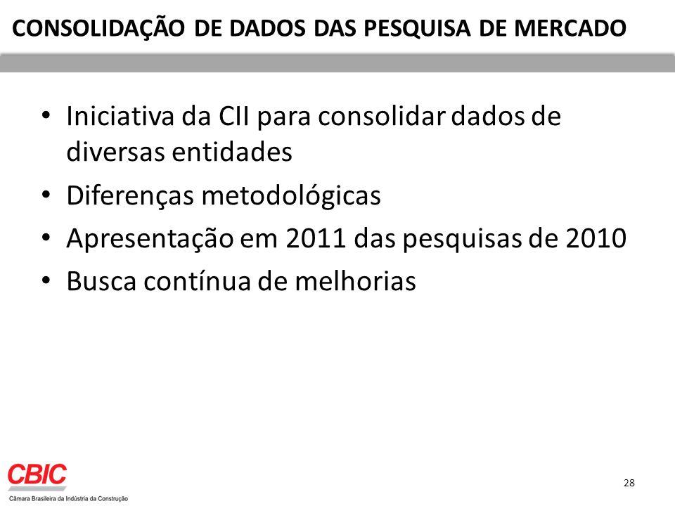 CONSOLIDAÇÃO DE DADOS DAS PESQUISA DE MERCADO