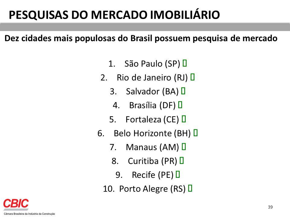Dez cidades mais populosas do Brasil possuem pesquisa de mercado