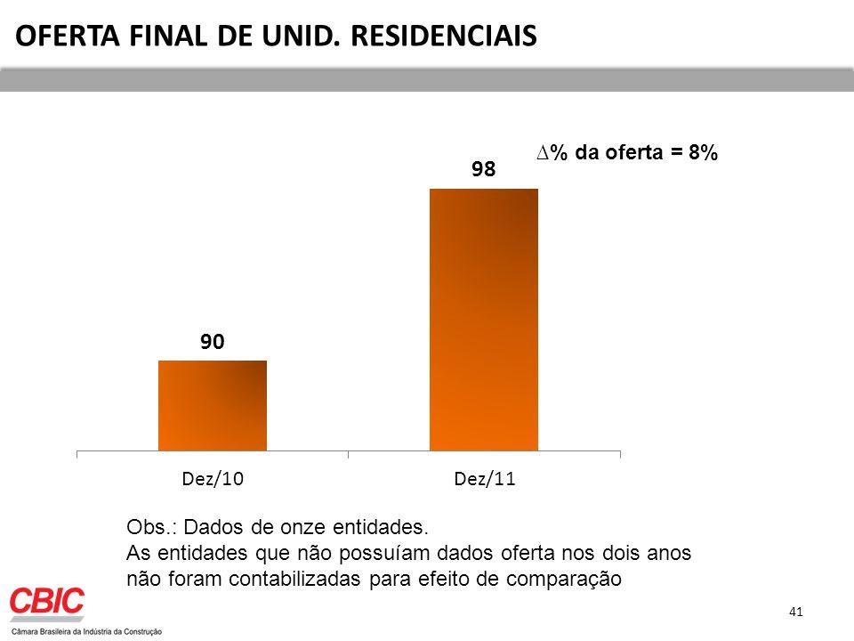 OFERTA FINAL DE UNID. RESIDENCIAIS