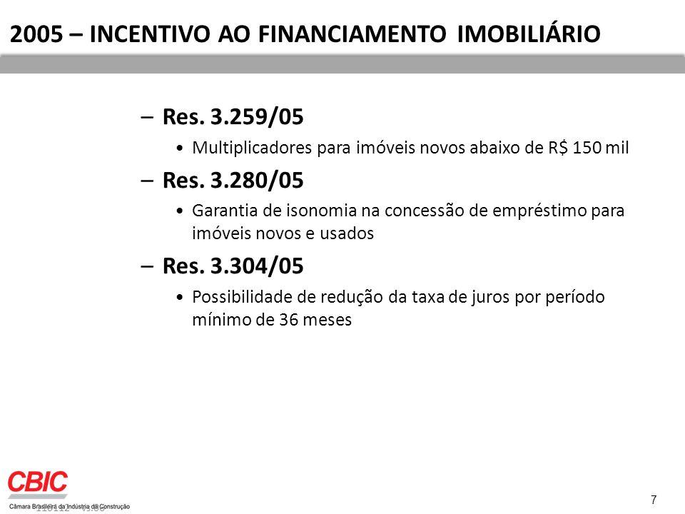 2005 – INCENTIVO AO FINANCIAMENTO IMOBILIÁRIO