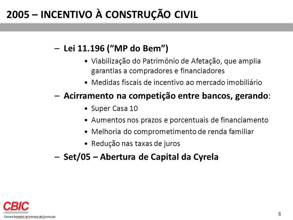 2005 – INCENTIVO À CONSTRUÇÃO CIVIL