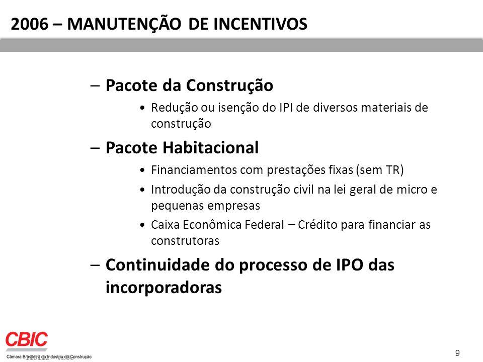 2006 – MANUTENÇÃO DE INCENTIVOS