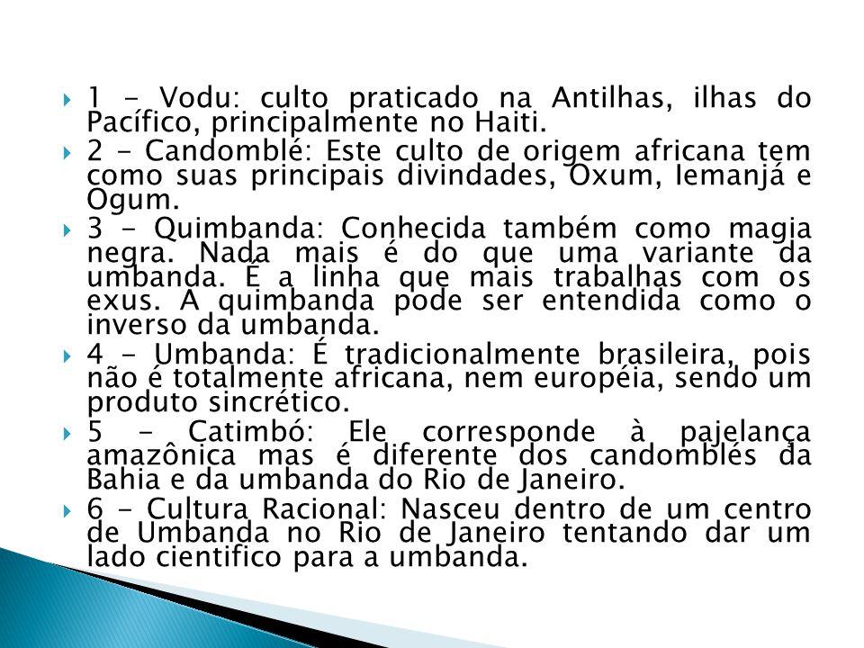1 - Vodu: culto praticado na Antilhas, ilhas do Pacífico, principalmente no Haiti.