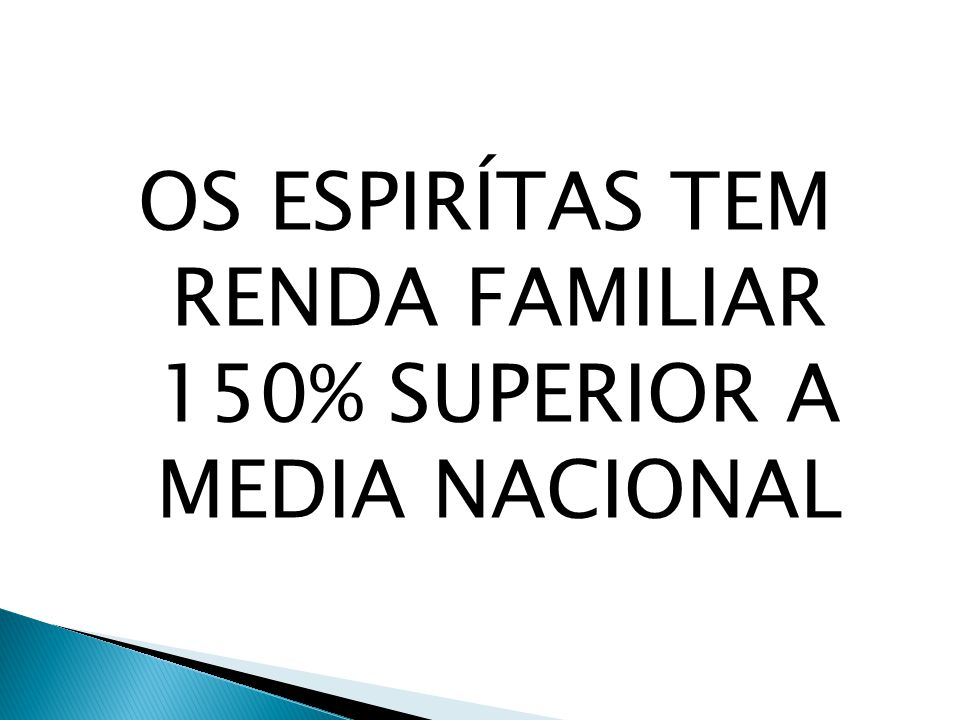 OS ESPIRÍTAS TEM RENDA FAMILIAR 150% SUPERIOR A MEDIA NACIONAL