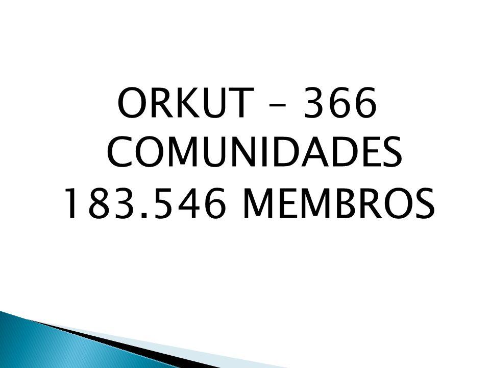 ORKUT – 366 COMUNIDADES 183.546 MEMBROS