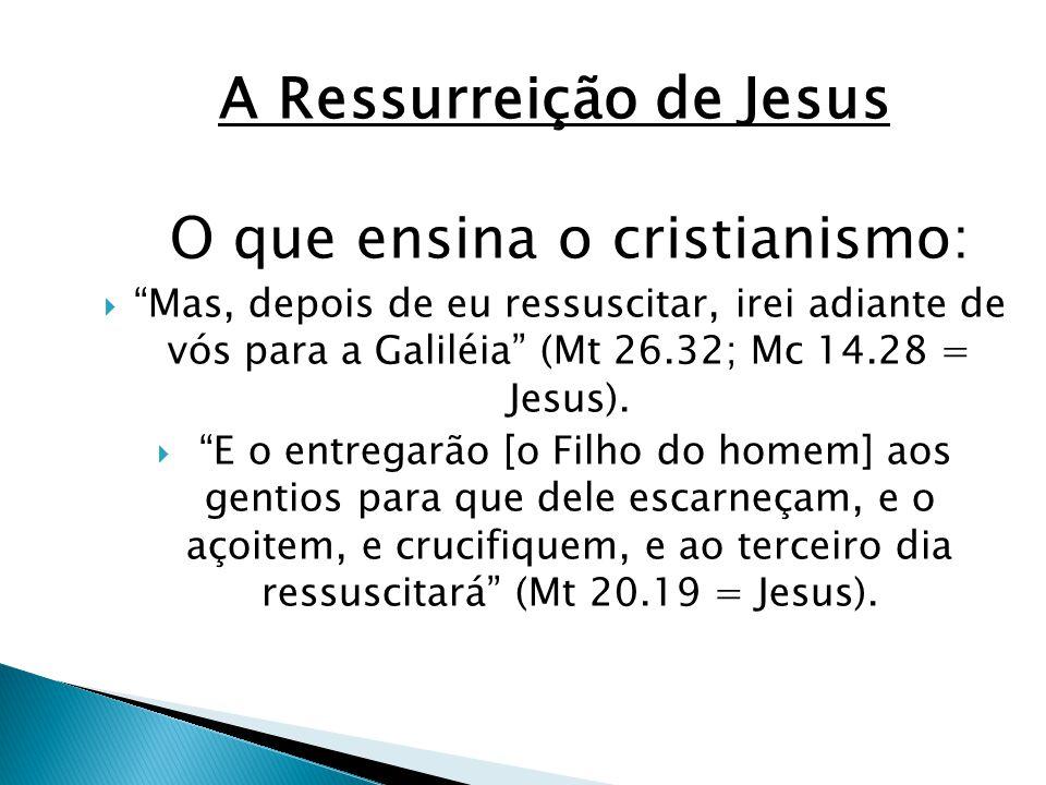 A Ressurreição de Jesus O que ensina o cristianismo: