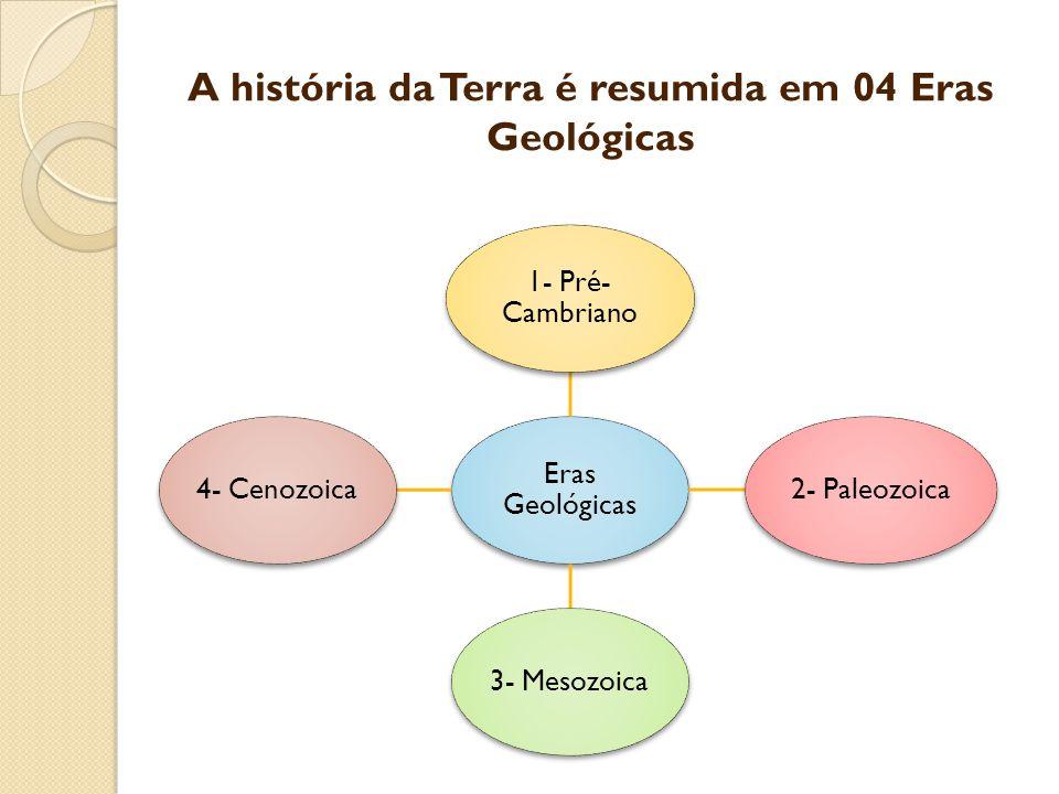 A história da Terra é resumida em 04 Eras Geológicas