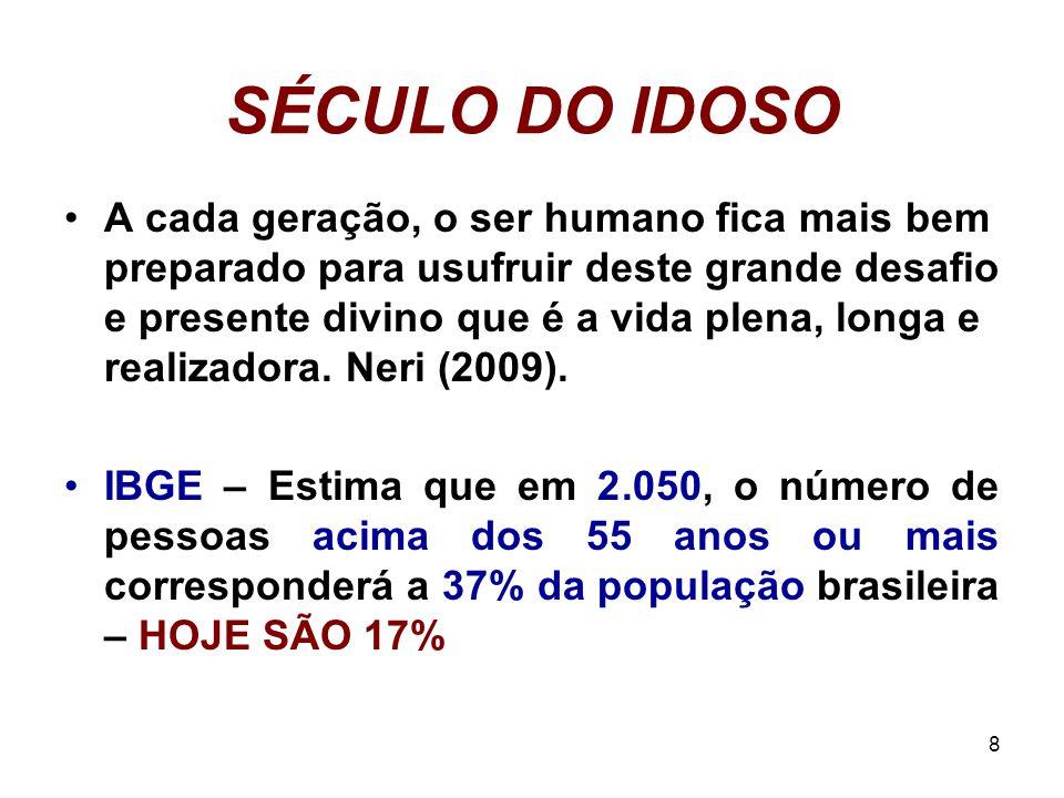 SÉCULO DO IDOSO