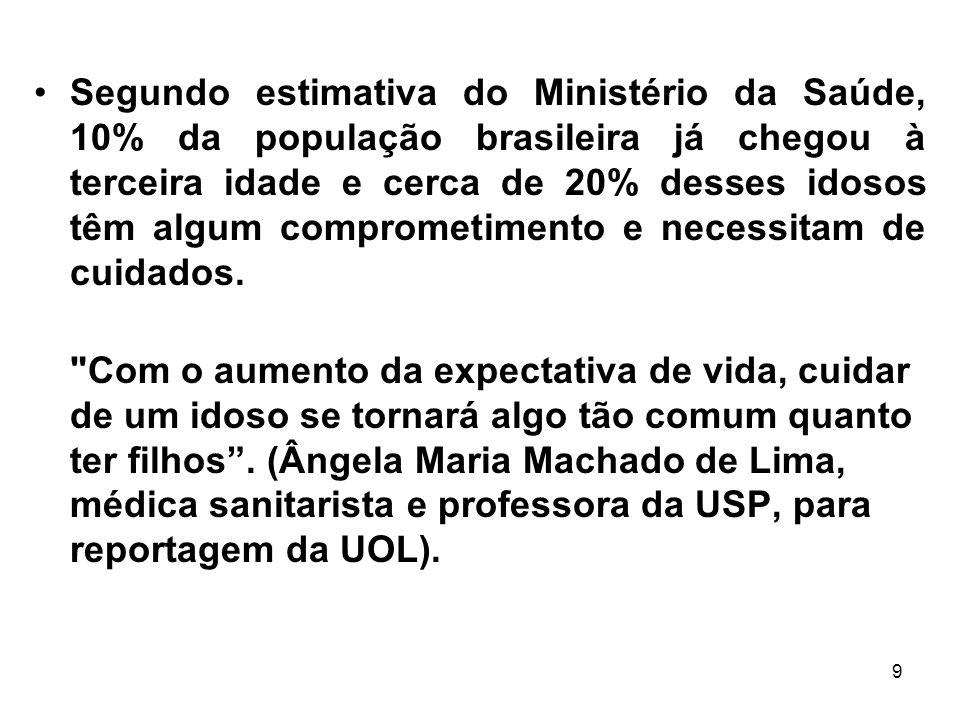 Segundo estimativa do Ministério da Saúde, 10% da população brasileira já chegou à terceira idade e cerca de 20% desses idosos têm algum comprometimento e necessitam de cuidados.