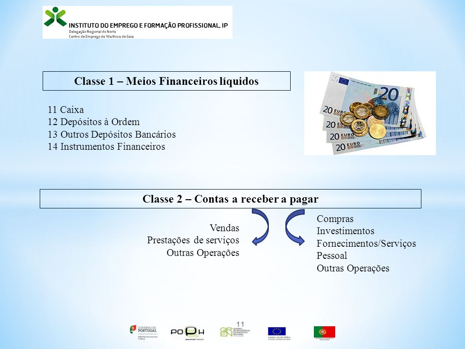 Classe 1 – Meios Financeiros líquidos