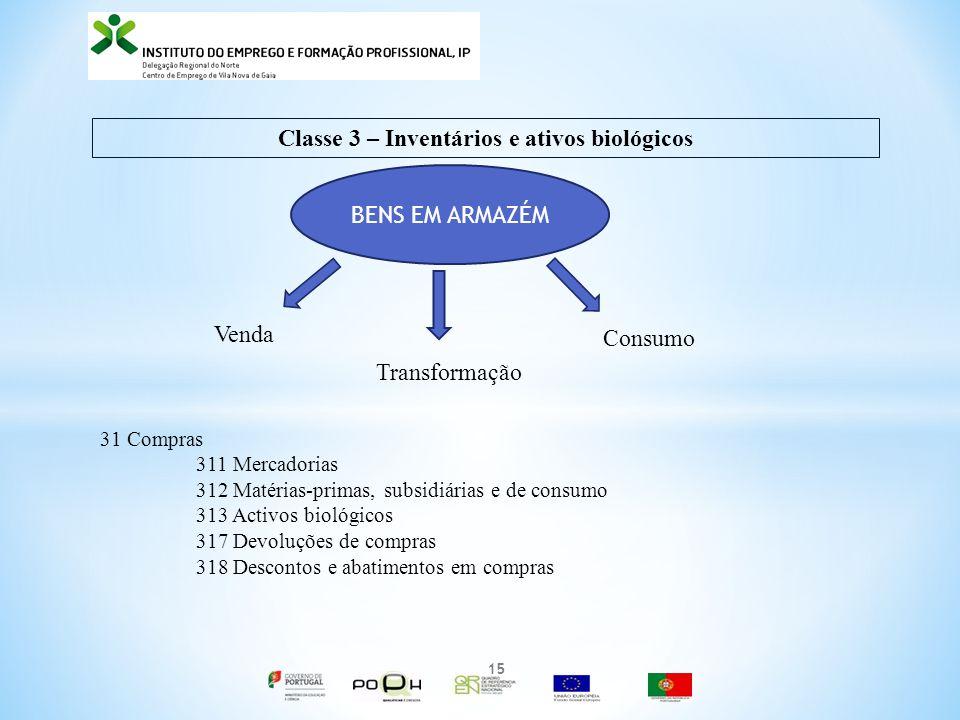 Classe 3 – Inventários e ativos biológicos