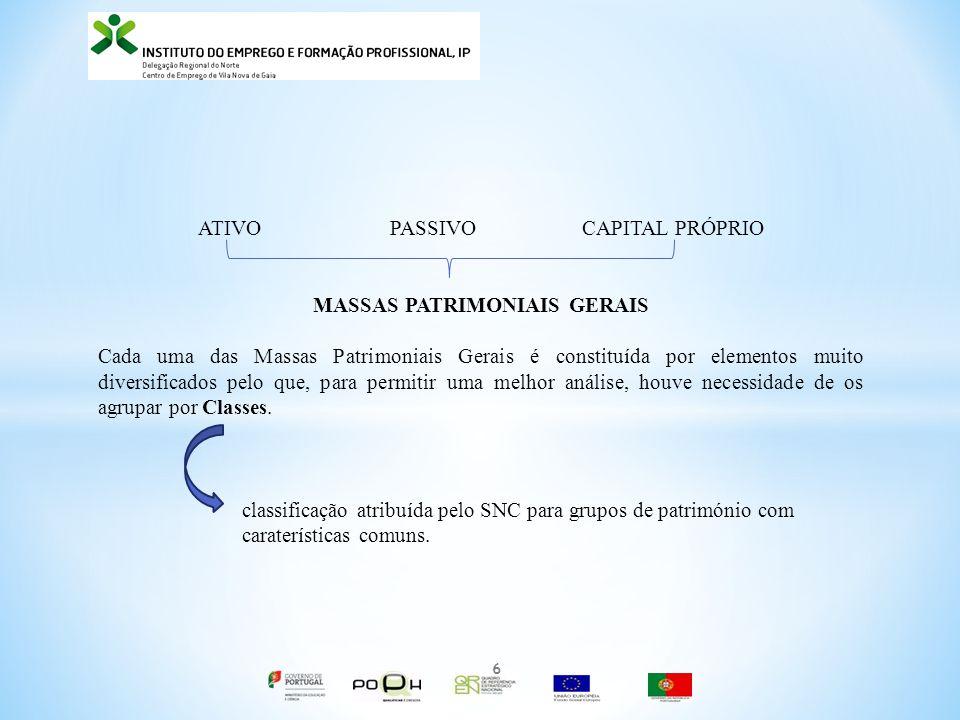 MASSAS PATRIMONIAIS GERAIS