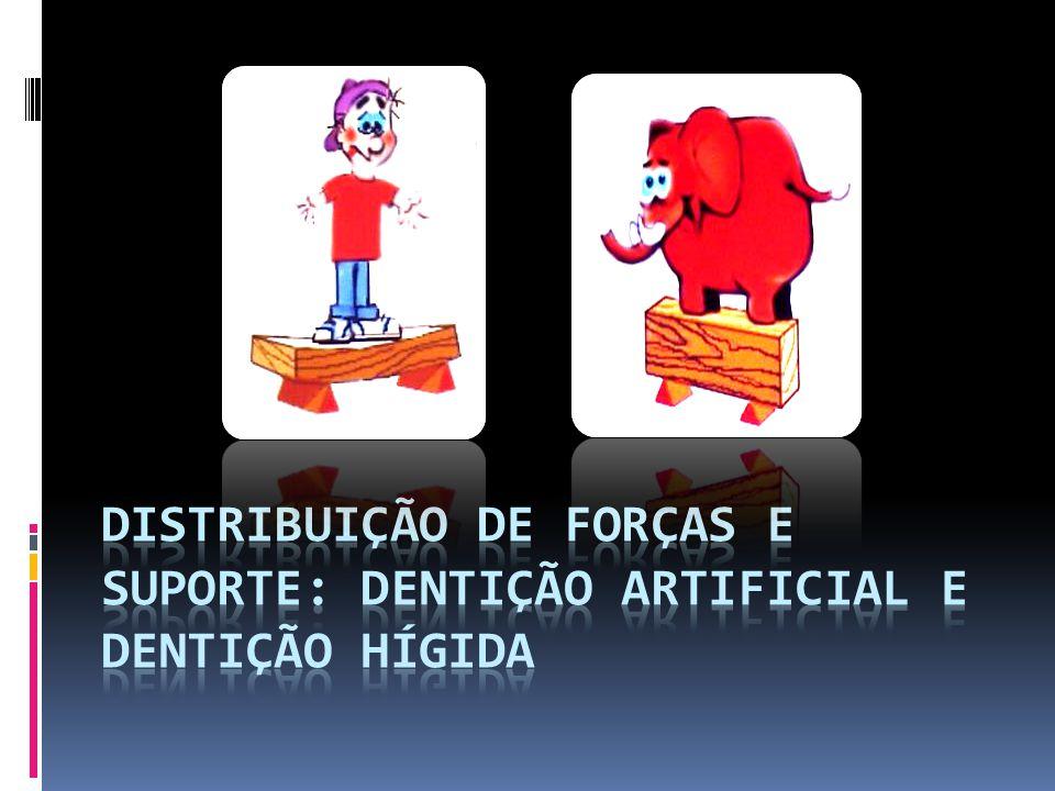 Distribuição de Forças e Suporte: dentição Artificial e dentição Hígida