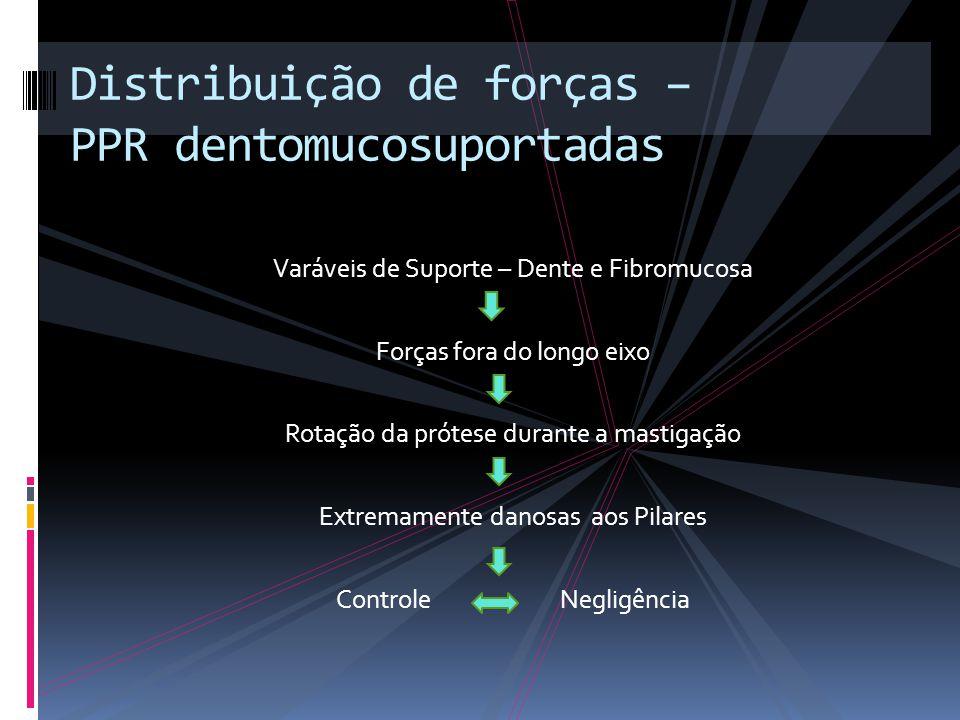 Distribuição de forças – PPR dentomucosuportadas