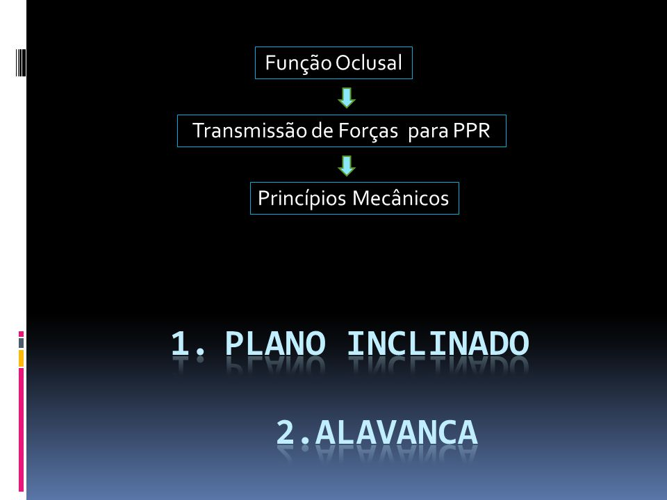 Plano Inclinado 2.Alavanca