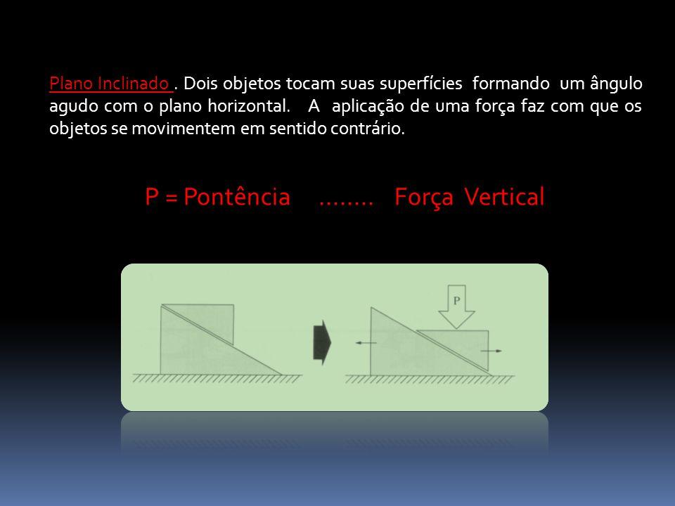 P = Pontência ........ Força Vertical