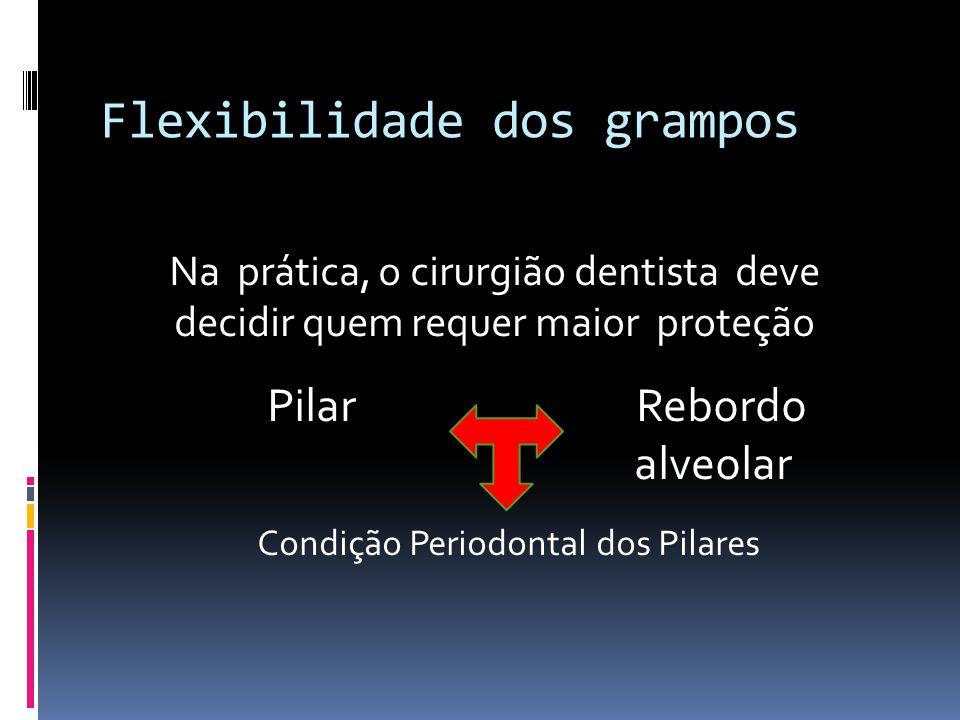 Flexibilidade dos grampos