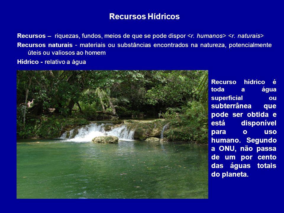 Recursos Hídricos Recursos – riquezas, fundos, meios de que se pode dispor <r. humanos> <r. naturais>