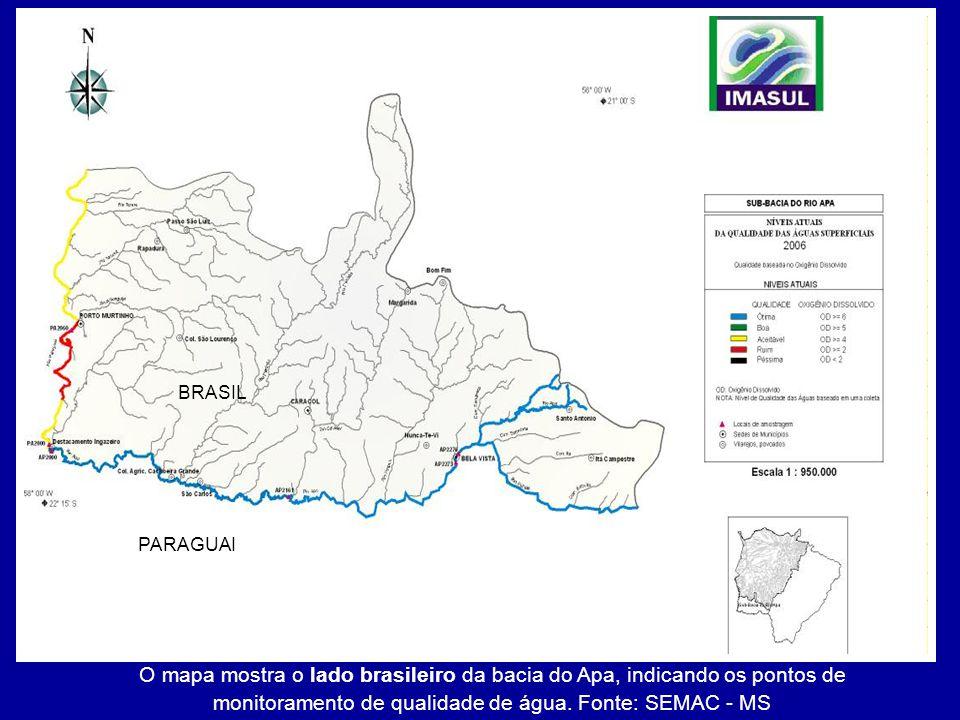 BRASIL PARAGUAI.