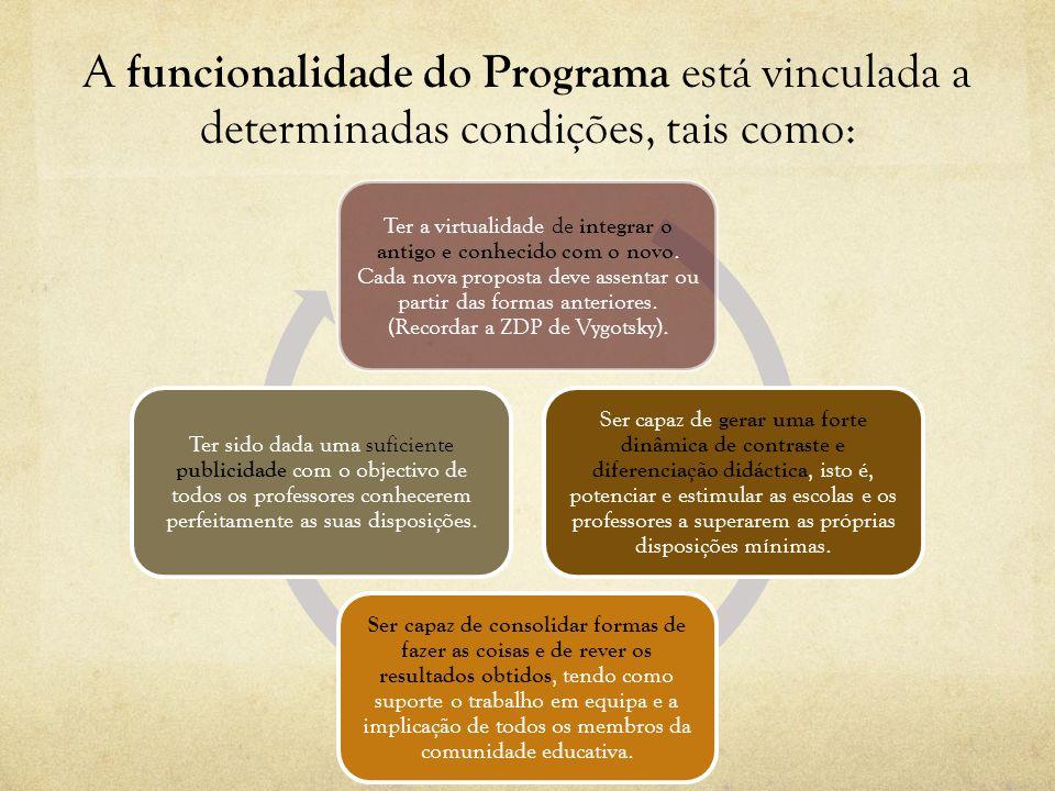 A funcionalidade do Programa está vinculada a determinadas condições, tais como: