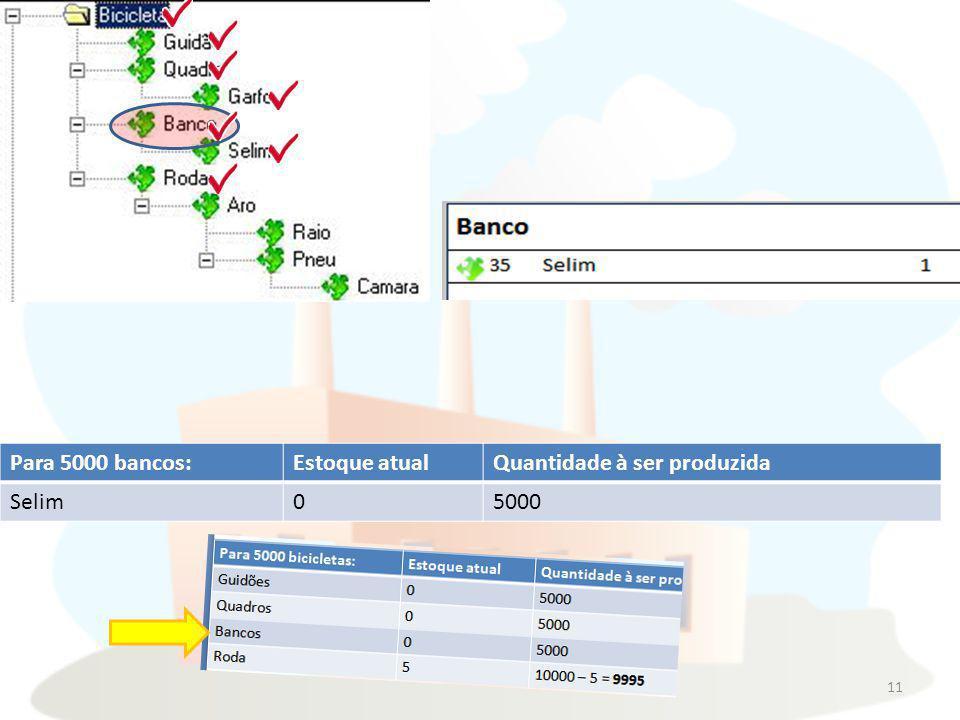 Para 5000 bancos: Estoque atual Quantidade à ser produzida Selim 5000