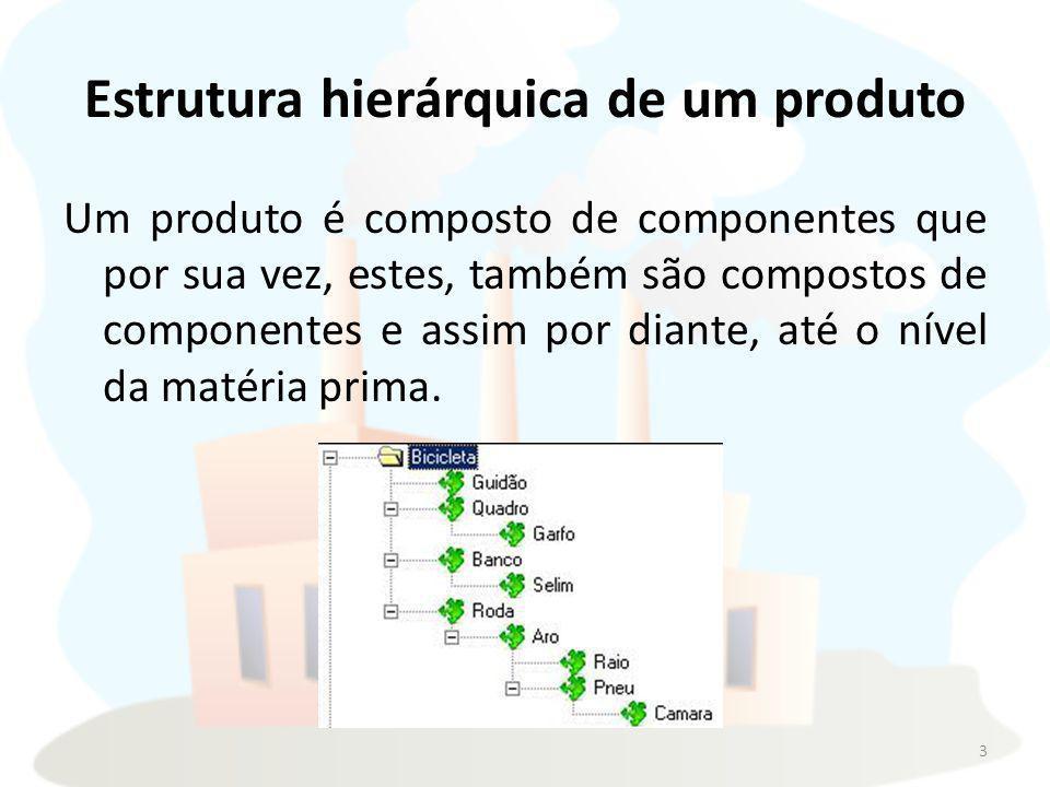 Estrutura hierárquica de um produto