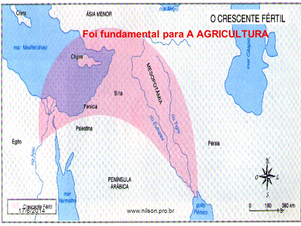 Foi fundamental para A AGRICULTURA