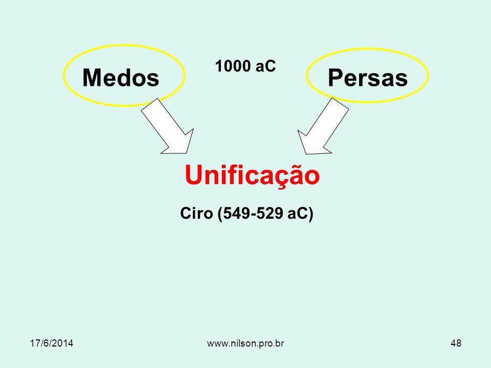 Unificação Medos Persas 1000 aC Ciro (549-529 aC) 02/04/2017