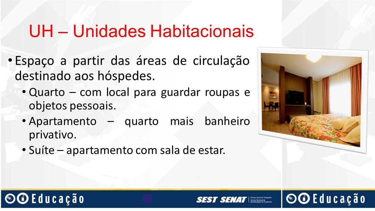UH – Unidades Habitacionais
