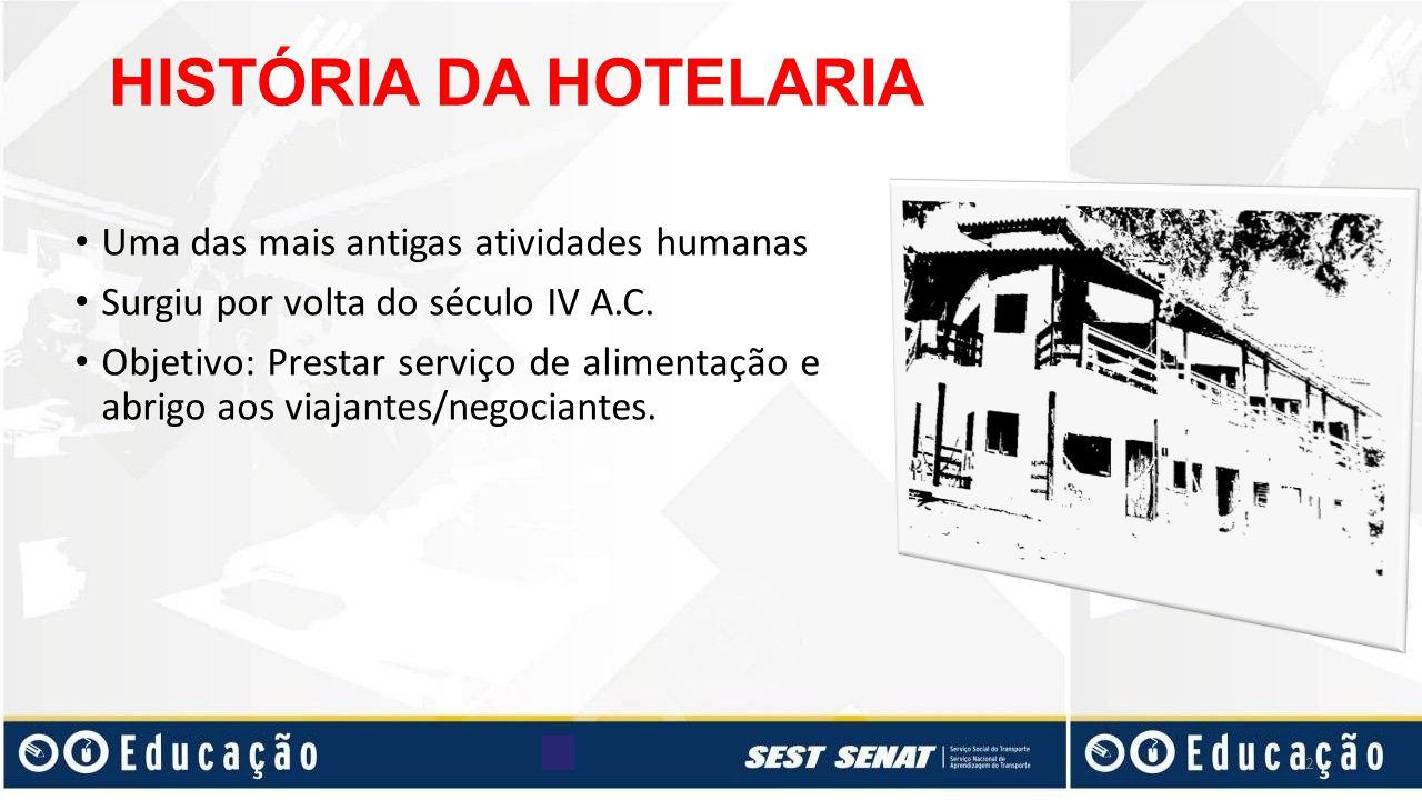 HISTÓRIA DA HOTELARIA Uma das mais antigas atividades humanas