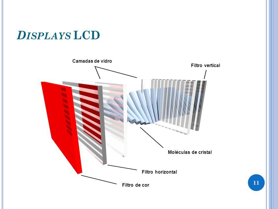 Displays LCD Camadas de vidro Filtro vertical Moléculas de cristal