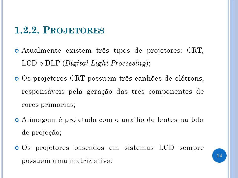 1.2.2. Projetores Atualmente existem três tipos de projetores: CRT, LCD e DLP (Digital Light Processing);