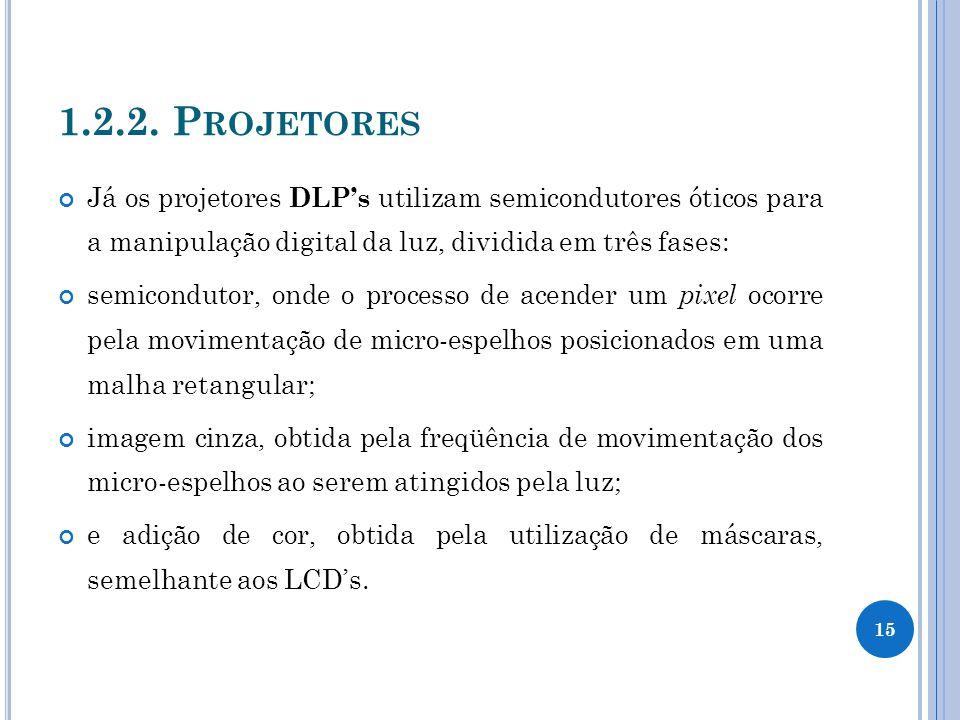 1.2.2. Projetores Já os projetores DLP's utilizam semicondutores óticos para a manipulação digital da luz, dividida em três fases:
