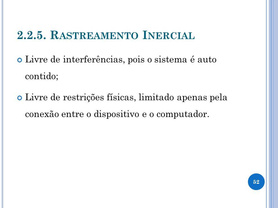 2.2.5. Rastreamento Inercial