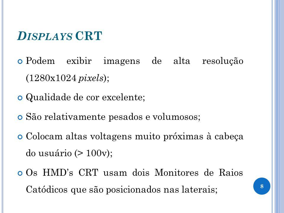 Displays CRT Podem exibir imagens de alta resolução (1280x1024 pixels); Qualidade de cor excelente;