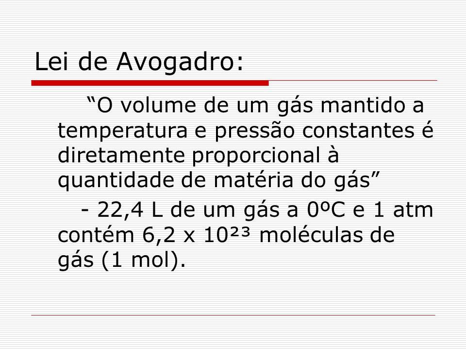 Lei de Avogadro: O volume de um gás mantido a temperatura e pressão constantes é diretamente proporcional à quantidade de matéria do gás