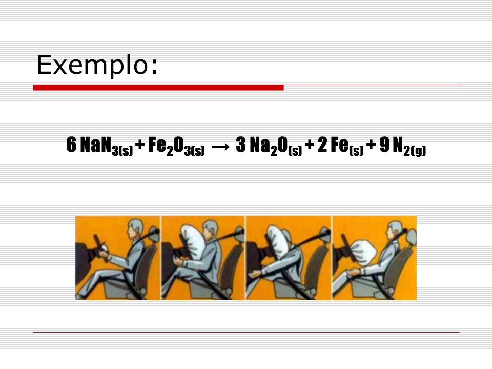 6 NaN3(s) + Fe2O3(s) → 3 Na2O(s) + 2 Fe(s) + 9 N2(g)