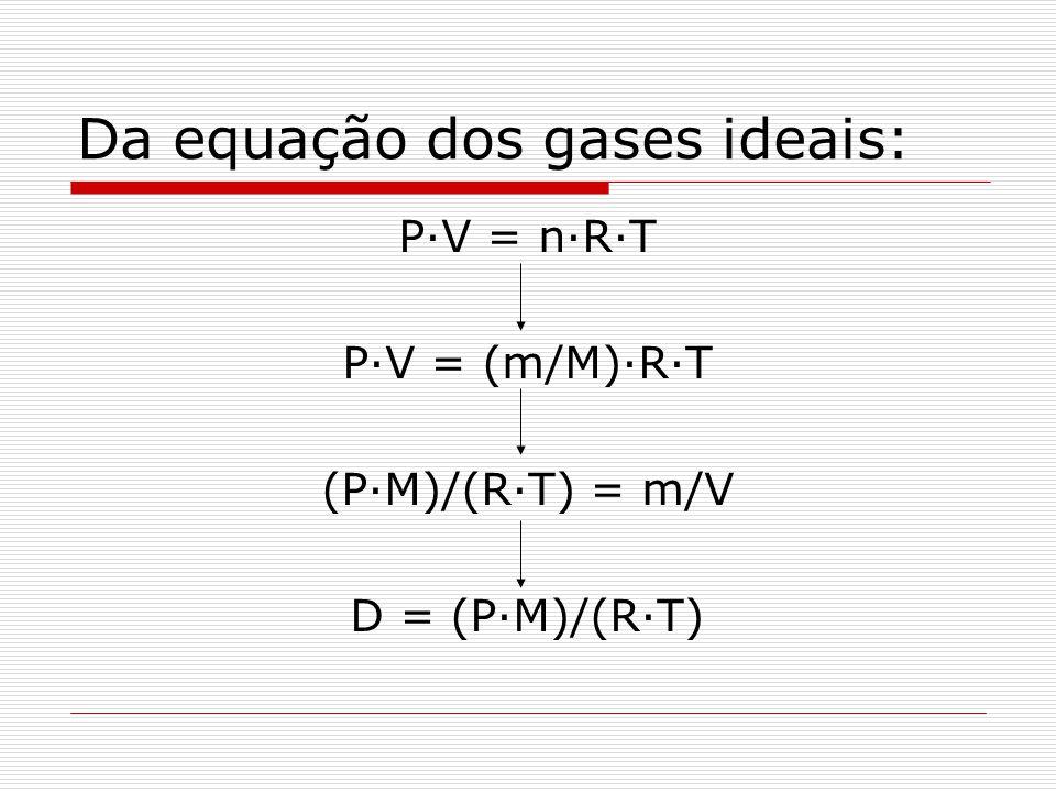 Da equação dos gases ideais: