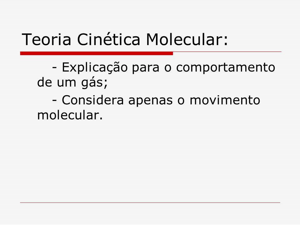 Teoria Cinética Molecular: