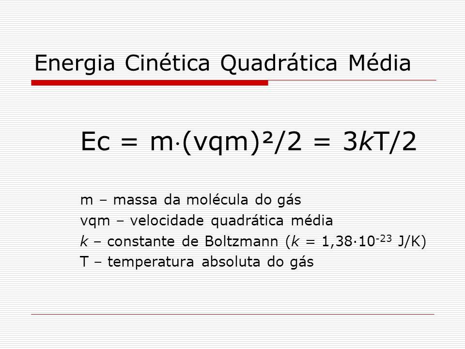 Energia Cinética Quadrática Média