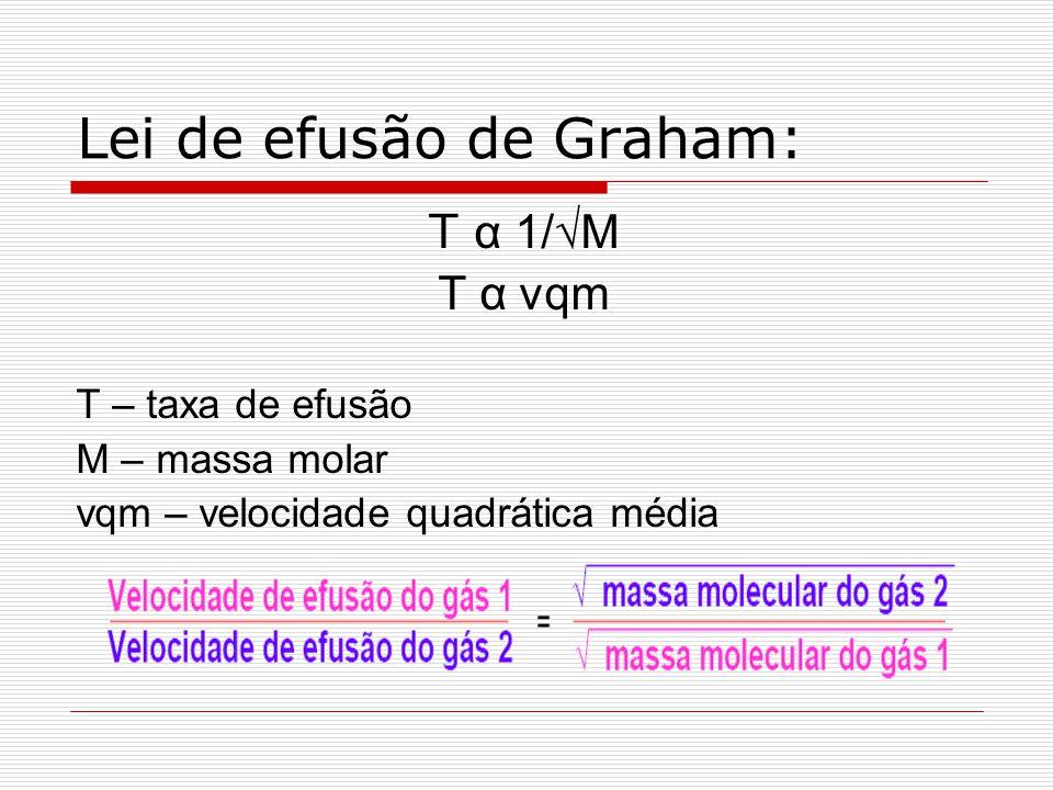 Lei de efusão de Graham: